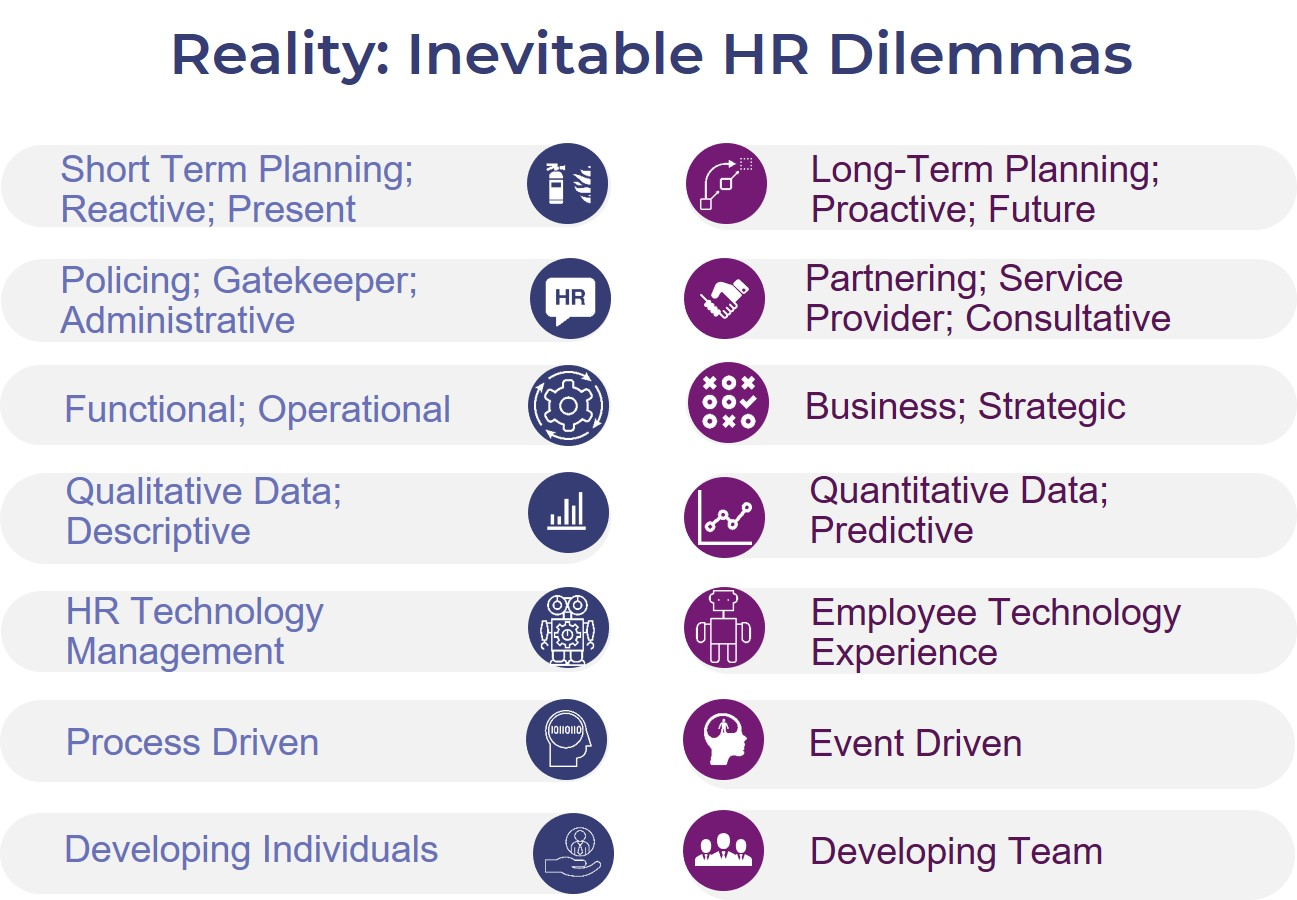 Reality: Inevitable HR Dilemmas