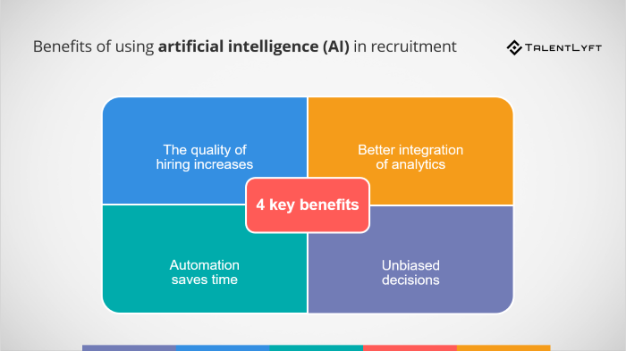Four key benefits of using artificial intelligence in recruitment